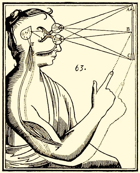 Rene Descartes' illustration of the mind-body problem Wikimedia Commons